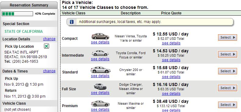 What Car Rental Companies Under  Charge Comparison