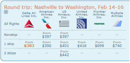 Prices from ITA Matrix--a wonderful search engine for pricing out paid tickets.