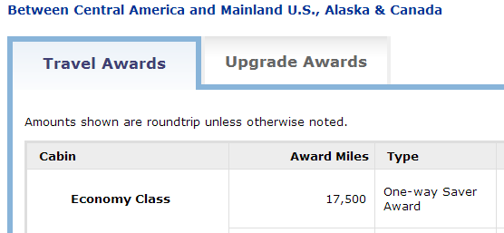 The above is the required mileage to/from the US, Canada & Alaska to Central America.  Note the cost is 17,500 miles per person each way.