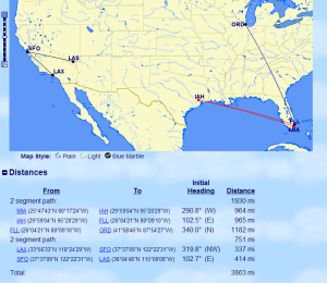 Free Domestic Flights; When and Where to Exploit the Double Down