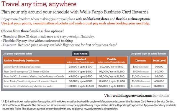 Wells fargo business platinum 500 offer existing checking account here is a link to the wells fargo business card rewards program guide reheart Gallery